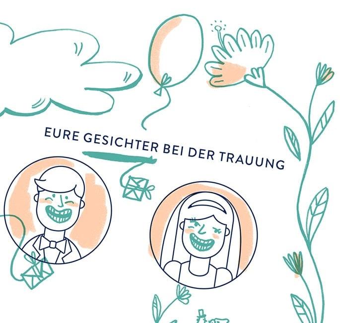 Hochzeitsgästebuch Sophie mit Beispiel für »Eure Gesichter bei der Trauung«